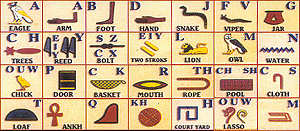 Hieroglyphic Chart Used By Egyptian Dreams Jeweller To Make Your Personalised Cartouche